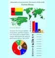 guinea-bissau infographics for presentation all vector image vector image