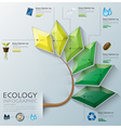 leaf shape three dimension polygon ecology and vector image vector image