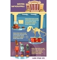 Museum Infographic vector image vector image