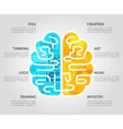Brain Concept Flat vector image vector image