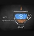chalk sketch of lungo coffee recipe vector image vector image