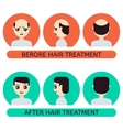 Cartoon man before and after hair treatment vector image vector image
