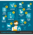 Plumber Infographics Set vector image vector image