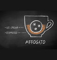 chalk drawn sketch of affogato coffee vector image