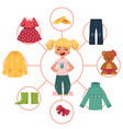 little girl child kid and her wardrobe clothes vector image vector image