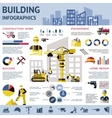 Construction Colored Infographic vector image