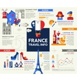 France Travel Info - poster brochure cover vector image vector image