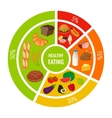 Health food infographic with icons of products vector image vector image