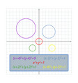 shifts of the circle equation on the coordinate vector image