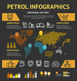 petrol oil industry business infographic concept vector image