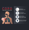 chronic obstructive pulmonary disease copd icon vector image vector image
