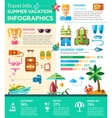 Summer Vacation Infographics - poster brochure vector image vector image