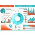 Insurance infographics set vector image