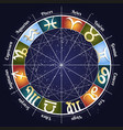 zodiac wheel with zodiac signs vector image vector image