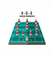 Soccer strategy 4-3-3 perspective pitch vector image vector image