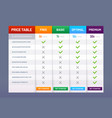 pricing table chart price plans checklist prices vector image vector image