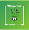 amdlow vision awareness month icon design vector image vector image