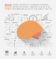 brain power ideas concept with creative thinking vector image