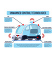 unmanned vehicle control infographics vector image vector image