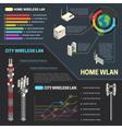 City wireless communication infographics vector image