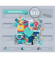 Seo Marketing Infographics vector image vector image