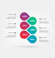 chart percentage infographics element graph vector image