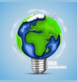 creative idea earth lamp earth sign green energy vector image vector image