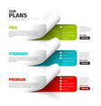 product service plan price comparison table vector image vector image