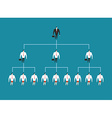 hierarchy in company Managing people management vector image