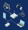 isometric wi-fi router and popular gadgets take vector image vector image
