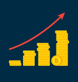 bitcoin growth graph concept vector image