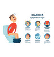 problem with stomachache character in bathroom vector image