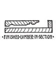 Finished lumber in section material symbol relate