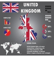 United Kingdom Country Infographics Template vector image