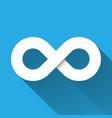 infinity symbol icon concept of infinite vector image vector image