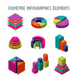 infographic isometric elements 3d pie vector image