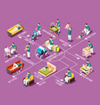 fathers on maternity leave isometric flowchart vector image