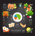 Infographic clean food low calories flat lay vector image vector image