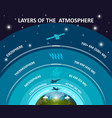 atmosphere vector image vector image