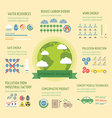 70ecologyinfographic vector image