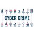 cyber crime banner vector image