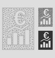 euro sale report mesh 2d model and triangle vector image vector image