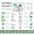 internet security linear infographics vector image vector image
