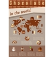 Chocolate infographics vector image
