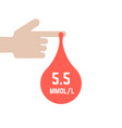 rate of glycemia in drop of blood vector image