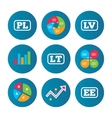 Language icons PL LV LT and EE translation vector image vector image