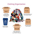 clothing organization steps vector image vector image