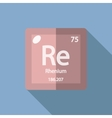 Chemical element Rhenium Flat vector image vector image