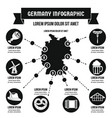 germany infographic concept simple style vector image vector image
