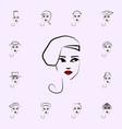 profile hat girl icon hat girl icons universal vector image